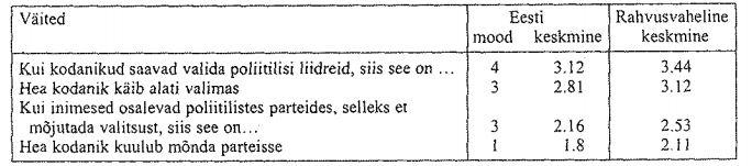 RiTo 3. Toots, A, Idunurm, T. Joonis 2