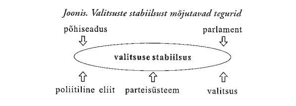 RiTo 7. Dahlmann, Joonis