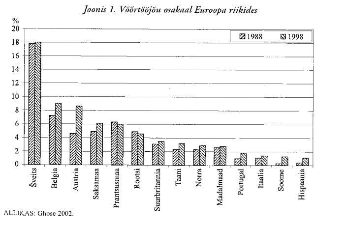 RiTo 7. Kallaste, E, Philips, K. Joonis 1