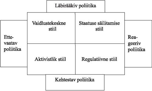 RiTo 19, joonis 1, Leif Kalev, Ott Lumi, Tõnis Saarts