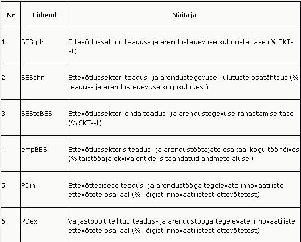 RiTo 28, Tabel 2, Janno Reiljan