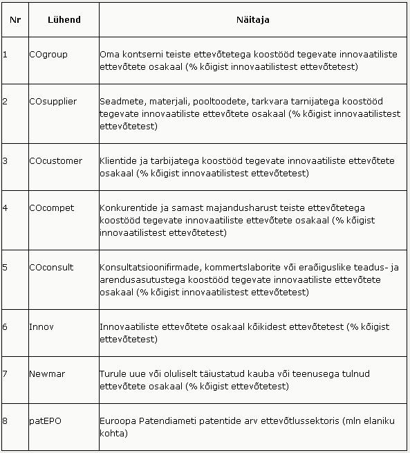RiTo 28, Tabel 3, Janno Reiljan