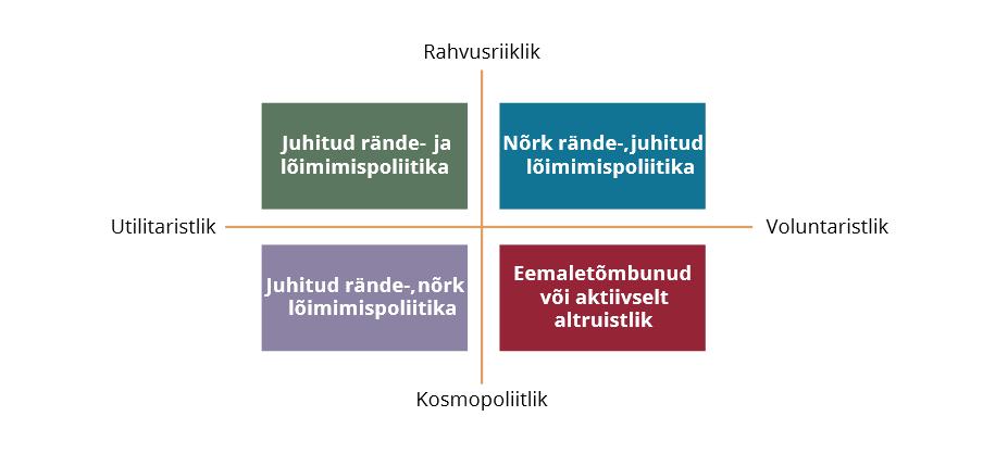 RiTo 31, Joonis 1, Leif Kalev