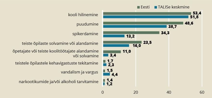 RiTo 31, Joonis 3, Eve Eisenschmidt, Viive-Riina Ruus, Katrin Poom-Valickis