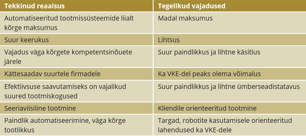RiTo 31, Tabel 1, Jüri Riives