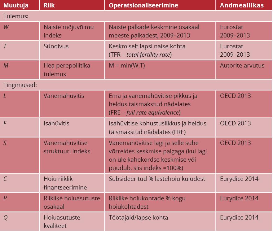 RiTo 31, Tabel 1, Kaire Põder, Triin Lauri, Karmo Kroos