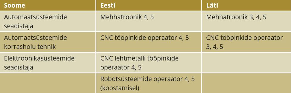 RiTo 31, Tabel 2, Jüri Riives
