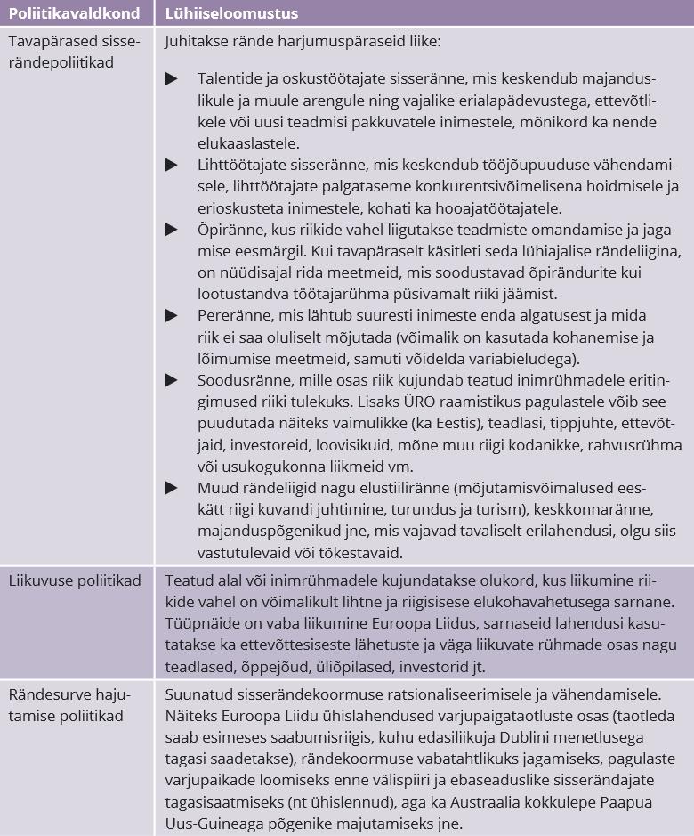 RiTo 31, Tabel 2, Leif Kalev