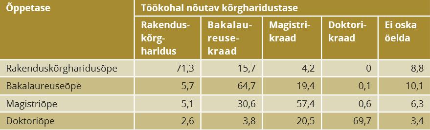 RiTo 31, Tabel 4, Jaan Urb