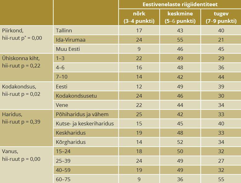 RiTO 32, Tabel 1, Raivo Vetik