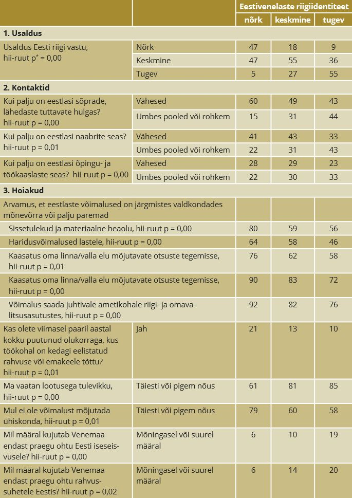 RiTo 32, Tabel 2, Raivo Vetik