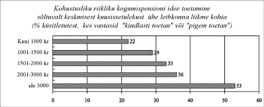 RiTo 2. Kirch, M. Joonis 2