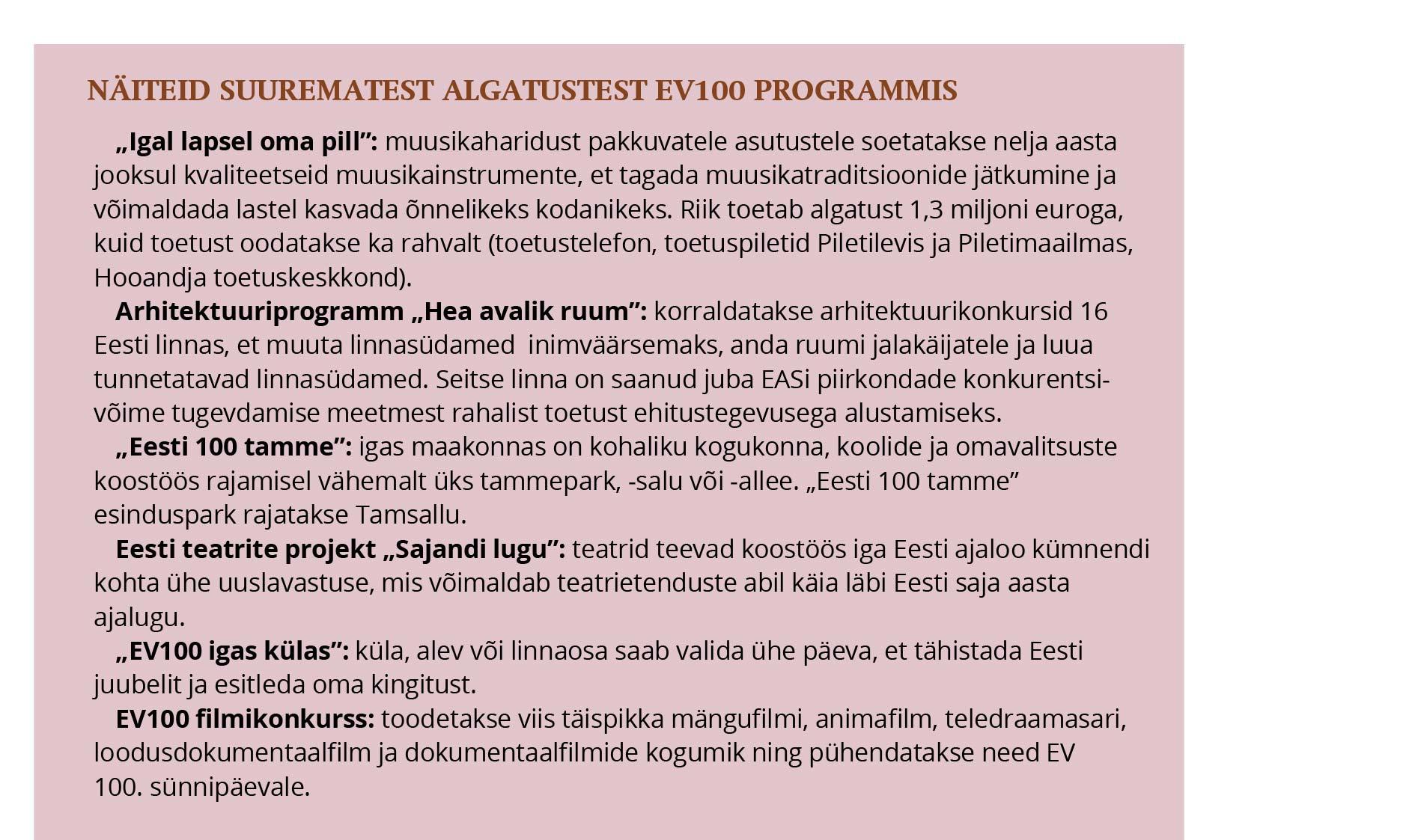 NÄITEID SUUREMATEST ALGATUSTEST EV100 PROGRAMMIS